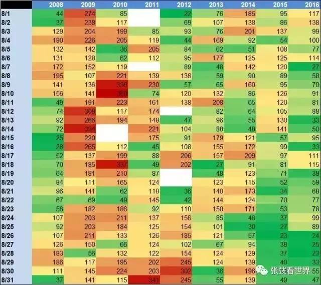 科学丨美使馆数据分析:为何北京雾霾情况在好转,而你感觉却加重了?